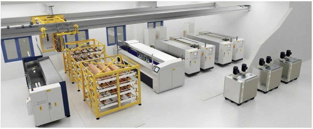 Automated Processing Line